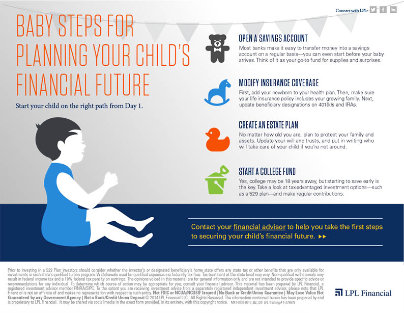 BABY STEPS FOR PLANNING YOUR CHILD'S FINANCIAL FUTURE
