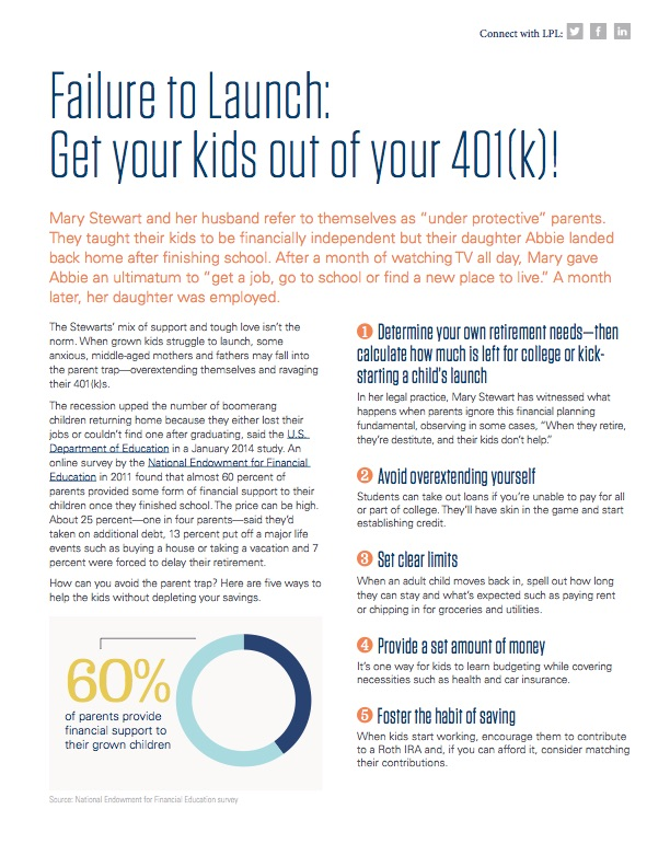 Failure to Launch: Get your kids out of your 401(k)!