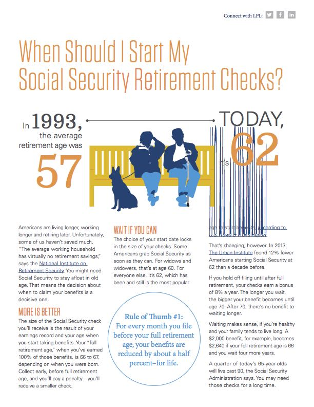 When Should I Start My Social Security Retirement Checks?