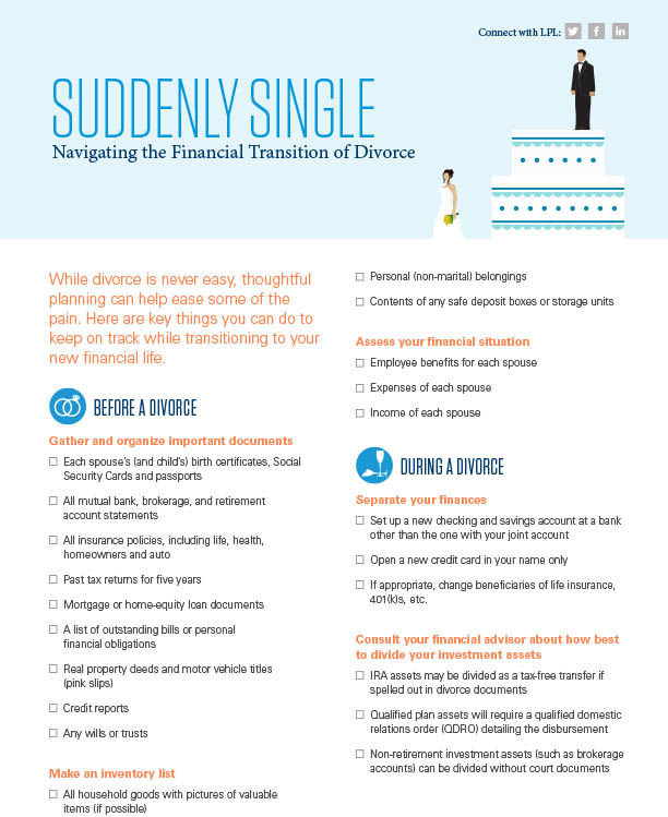 Suddenly Single: Navigating the Financial Transition of Divorce